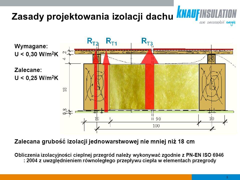 5 Zasady projektowania izolacji dachu Wymagane: U < 0,30 W/m 2 K Zalecane: U < 0,25 W/m 2 K Zalecana grubość izolacji jednowarstwowej nie mniej niż 18