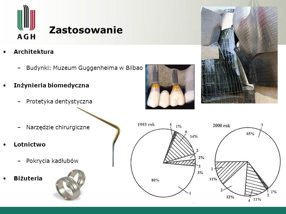 Zastosowanie Architektura –Budynki: Muzeum Guggenheima w Bilbao Inżynieria biomedyczna –Protetyka dentystyczna –Narzędzie chirurgiczne Lotnictwo –Pokr