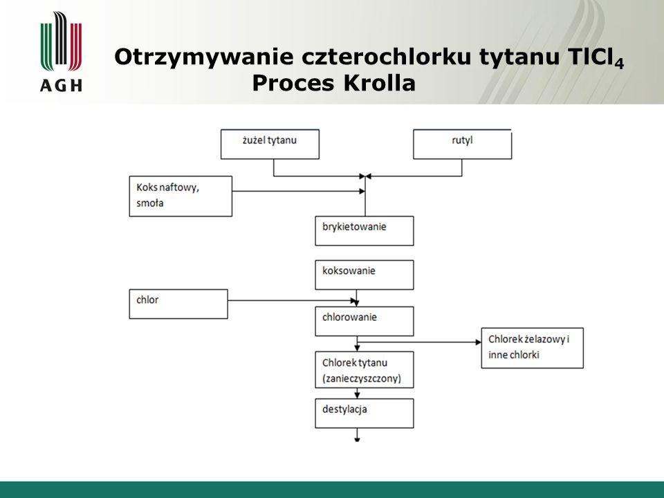 Otrzymywanie czterochlorku tytanu TlCl 4 Proces Krolla