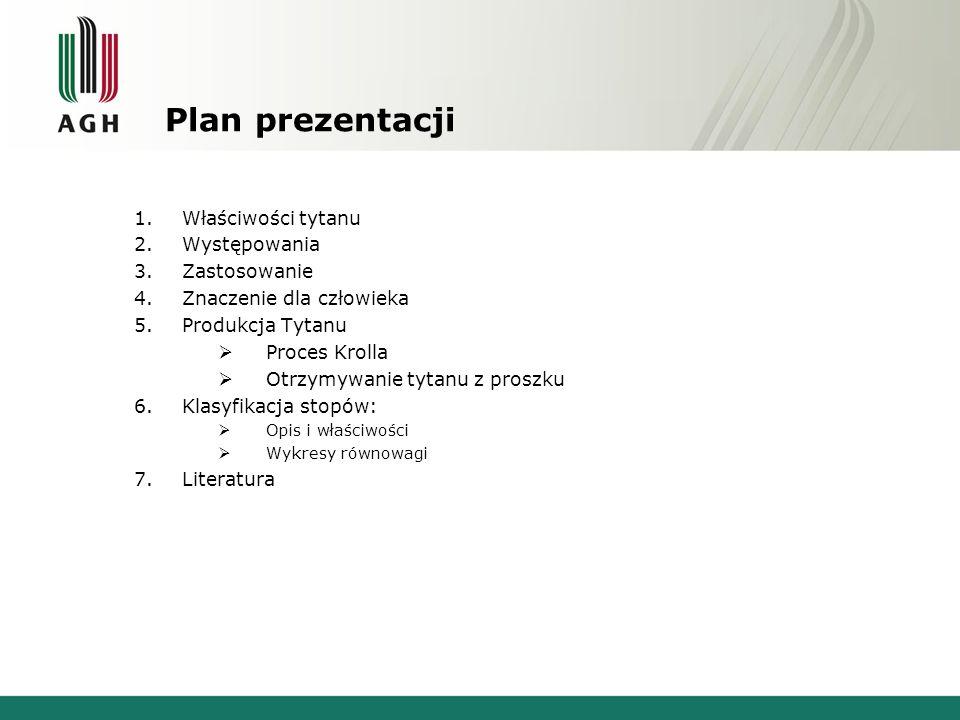 Plan prezentacji 1.Właściwości tytanu 2.Występowania 3.Zastosowanie 4.Znaczenie dla człowieka 5.Produkcja Tytanu Proces Krolla Otrzymywanie tytanu z p