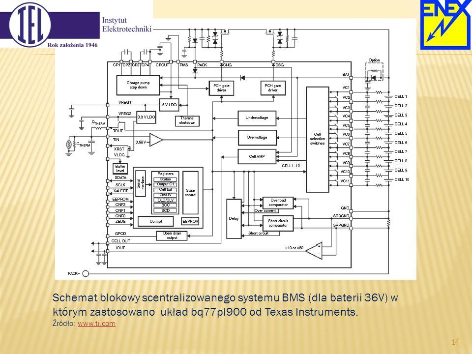 Schemat blokowy scentralizowanego systemu BMS (dla baterii 36V) w którym zastosowano układ bq77pl900 od Texas Instruments. Źródło: www.ti.comwww.ti.co