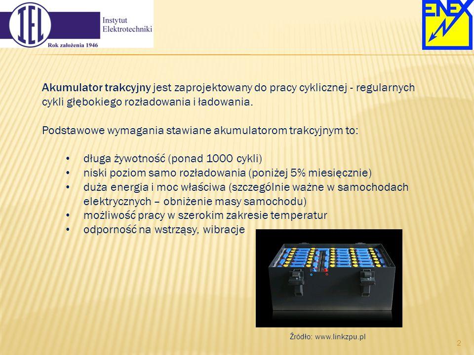 Pakiet akumulatorów li-ion Mitsubishi i-miev, LiMn 2 O 4, napięcie nominalne 330V.