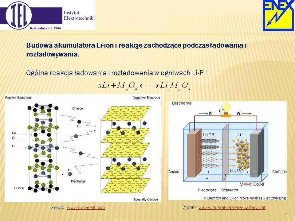 Budowa akumulatora Li-ion i reakcje zachodzące podczas ładowania i rozładowywania. Ogólna reakcja ładowania i rozładowania w ogniwach Li-P : (7) Źródł