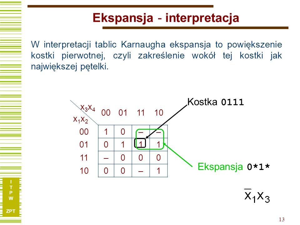 I T P W ZPT 13 Ekspansja - interpretacja x3x4x1x2x3x4x1x2 00011110 0010–– 010111 11–000 1000–1 Kostka 0111 Ekspansja 0*1* W interpretacji tablic Karna