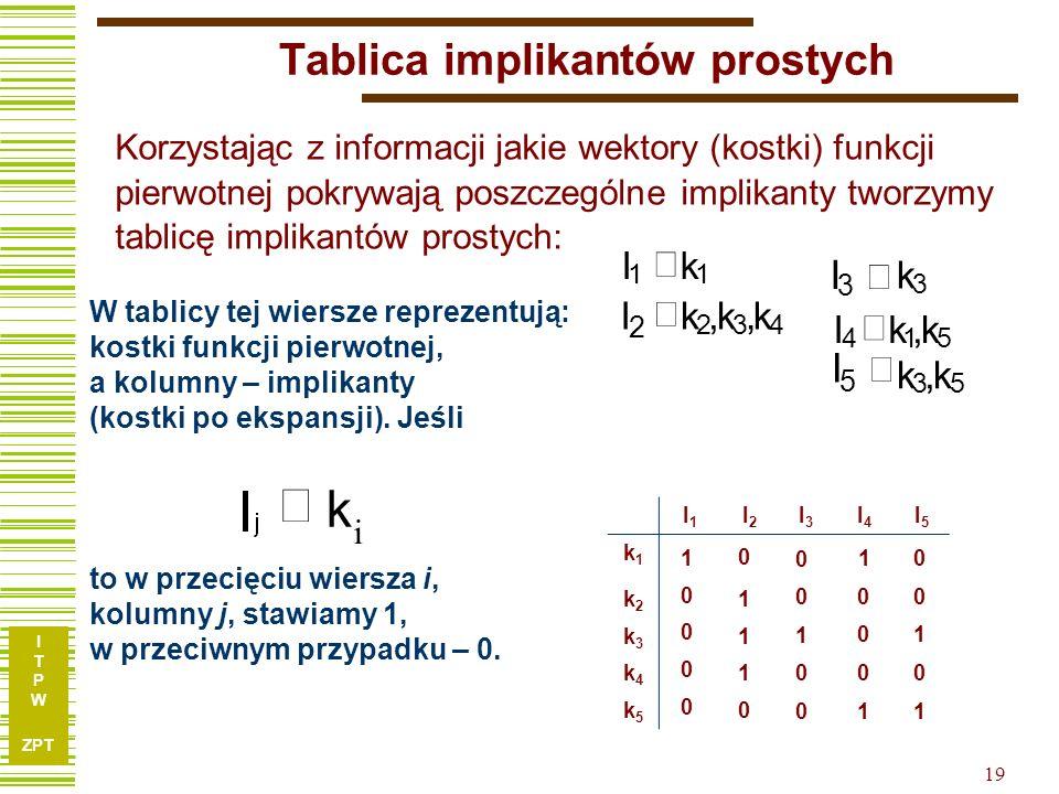 I T P W ZPT 19 Tablica implikantów prostych I1I1 I2I2 I3I3 I4I4 I5I5 k1k1 k2k2 k3k3 k4k4 k5k5 Korzystając z informacji jakie wektory (kostki) funkcji