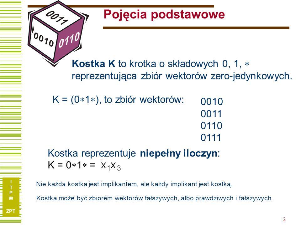 I T P W ZPT 13 Ekspansja - interpretacja x3x4x1x2x3x4x1x2 00011110 0010–– 010111 11–000 1000–1 Kostka 0111 Ekspansja 0*1* W interpretacji tablic Karnaugha ekspansja to powiększenie kostki pierwotnej, czyli zakreślenie wokół tej kostki jak największej pętelki.