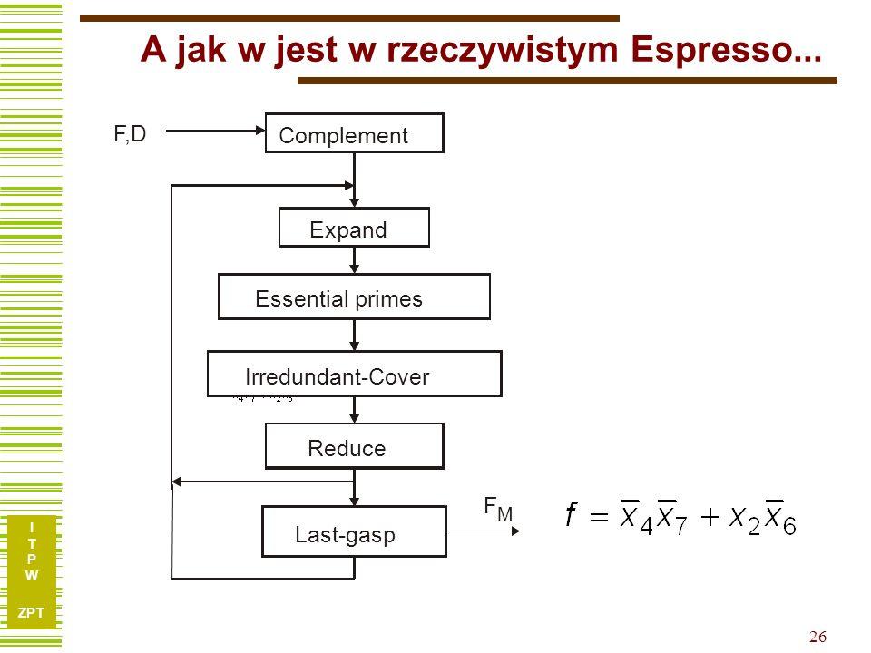 I T P W ZPT 26 Expand Essential primes Irredundant-Cover Reduce Last-gasp F,D F M Complement A jak w jest w rzeczywistym Espresso...