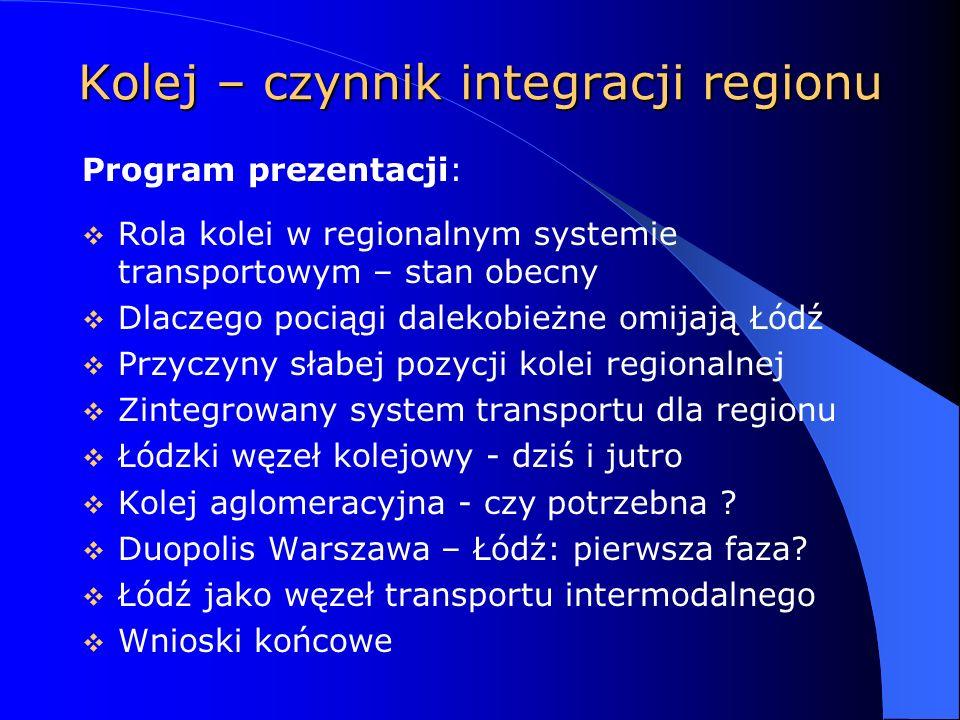 Kolej – czynnik integracji regionu Rola kolei w regionalnym systemie transportowym – stan obecny Dlaczego pociągi dalekobieżne omijają Łódź Przyczyny słabej pozycji kolei regionalnej Zintegrowany system transportu dla regionu Łódzki węzeł kolejowy - dziś i jutro Kolej aglomeracyjna - czy potrzebna .