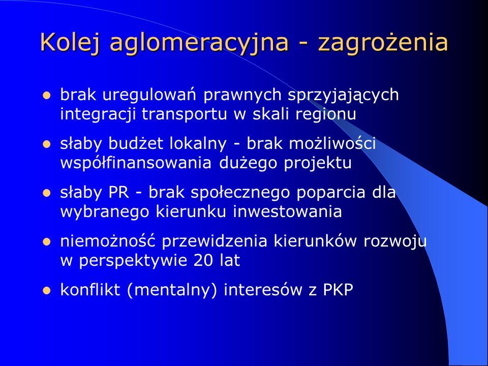 Kolej aglomeracyjna - zagrożenia brak uregulowań prawnych sprzyjających integracji transportu w skali regionu słaby budżet lokalny - brak możliwości współfinansowania dużego projektu słaby PR - brak społecznego poparcia dla wybranego kierunku inwestowania niemożność przewidzenia kierunków rozwoju w perspektywie 20 lat konflikt (mentalny) interesów z PKP