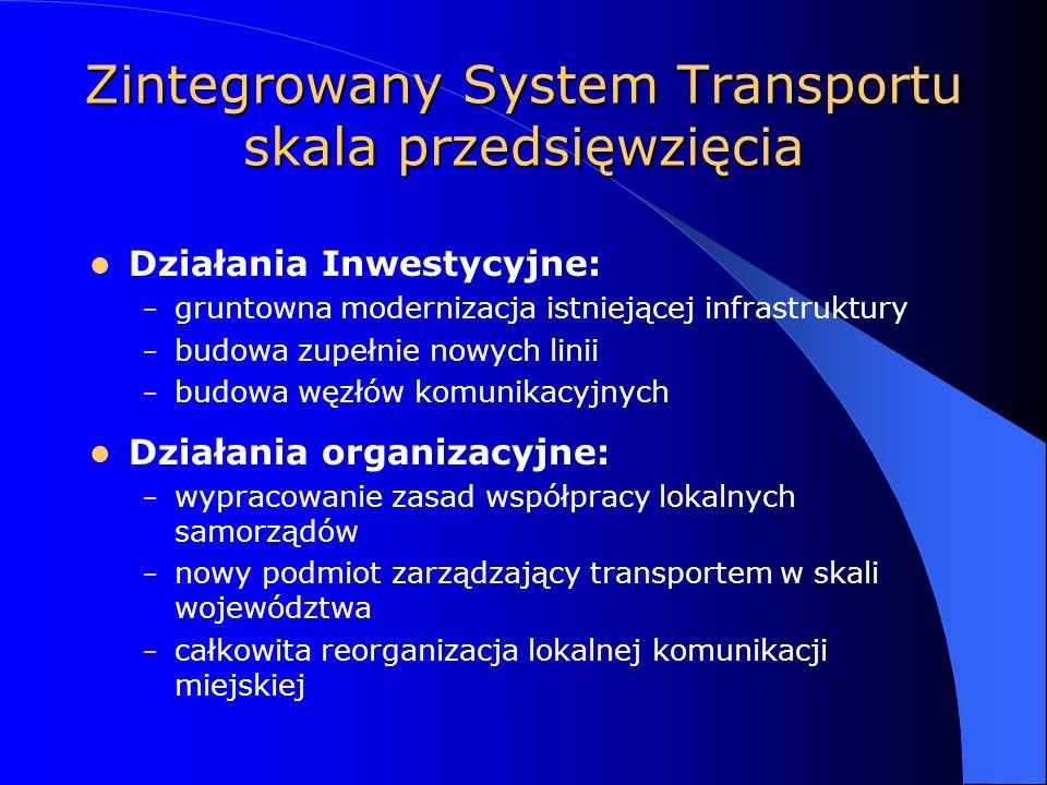 Zintegrowany System Transportu skala przedsięwzięcia Działania Inwestycyjne: – gruntowna modernizacja istniejącej infrastruktury – budowa zupełnie nowych linii – budowa węzłów komunikacyjnych Działania organizacyjne: – wypracowanie zasad współpracy lokalnych samorządów – nowy podmiot zarządzający transportem w skali województwa – całkowita reorganizacja lokalnej komunikacji miejskiej