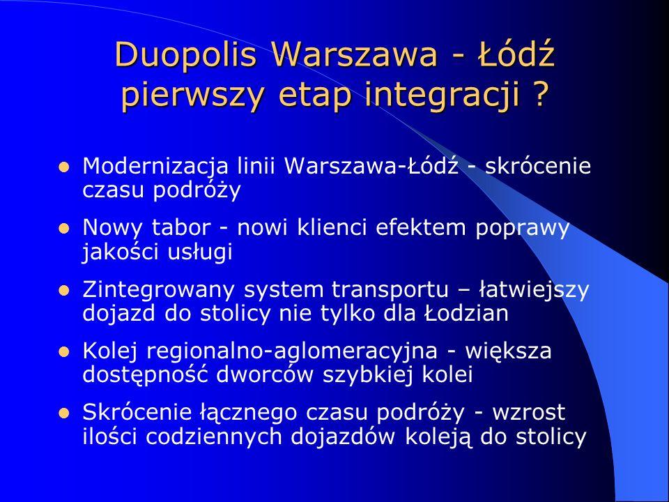 Duopolis Warszawa - Łódź pierwszy etap integracji .