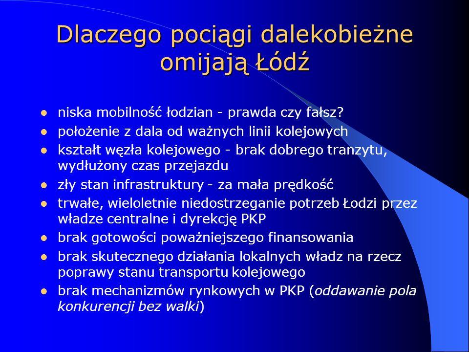 Dlaczego pociągi dalekobieżne omijają Łódź niska mobilność łodzian - prawda czy fałsz.