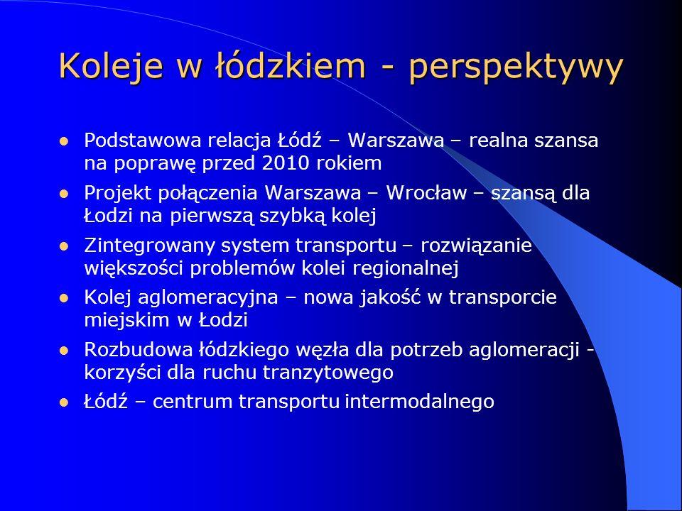 Koleje w łódzkiem - perspektywy Podstawowa relacja Łódź – Warszawa – realna szansa na poprawę przed 2010 rokiem Projekt połączenia Warszawa – Wrocław – szansą dla Łodzi na pierwszą szybką kolej Zintegrowany system transportu – rozwiązanie większości problemów kolei regionalnej Kolej aglomeracyjna – nowa jakość w transporcie miejskim w Łodzi Rozbudowa łódzkiego węzła dla potrzeb aglomeracji - korzyści dla ruchu tranzytowego Łódź – centrum transportu intermodalnego