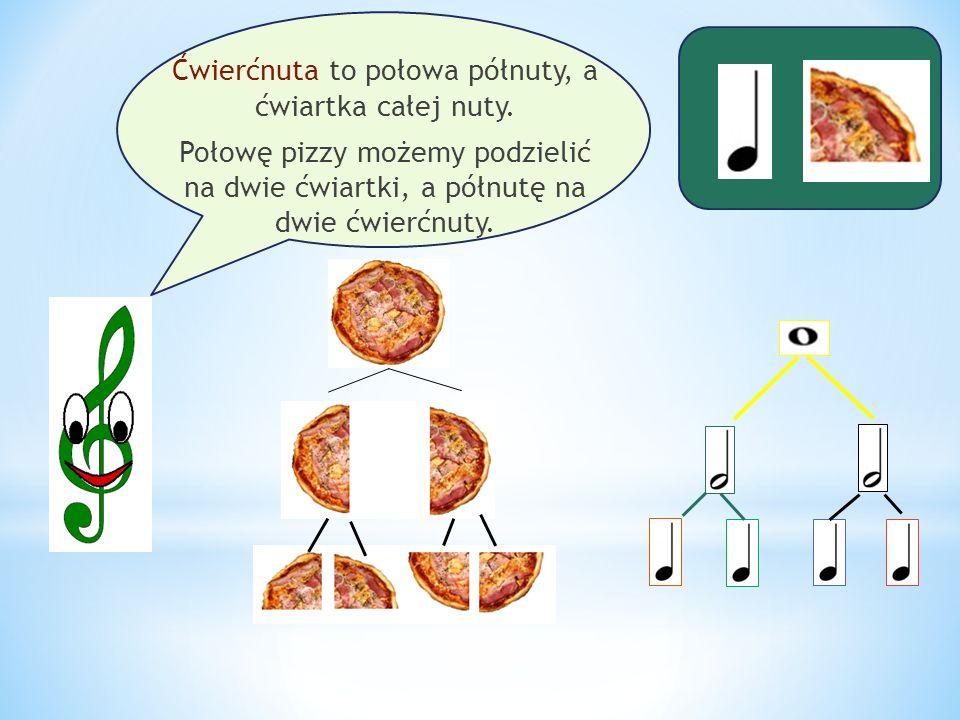 Ćwierćnuta to połowa półnuty, a ćwiartka całej nuty. Połowę pizzy możemy podzielić na dwie ćwiartki, a półnutę na dwie ćwierćnuty.