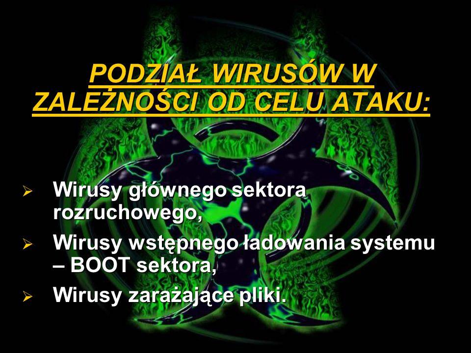 PODZIAŁ WIRUSÓW W ZALEŻNOŚCI OD CELU ATAKU: Wirusy głównego sektora rozruchowego, Wirusy głównego sektora rozruchowego, Wirusy wstępnego ładowania sys