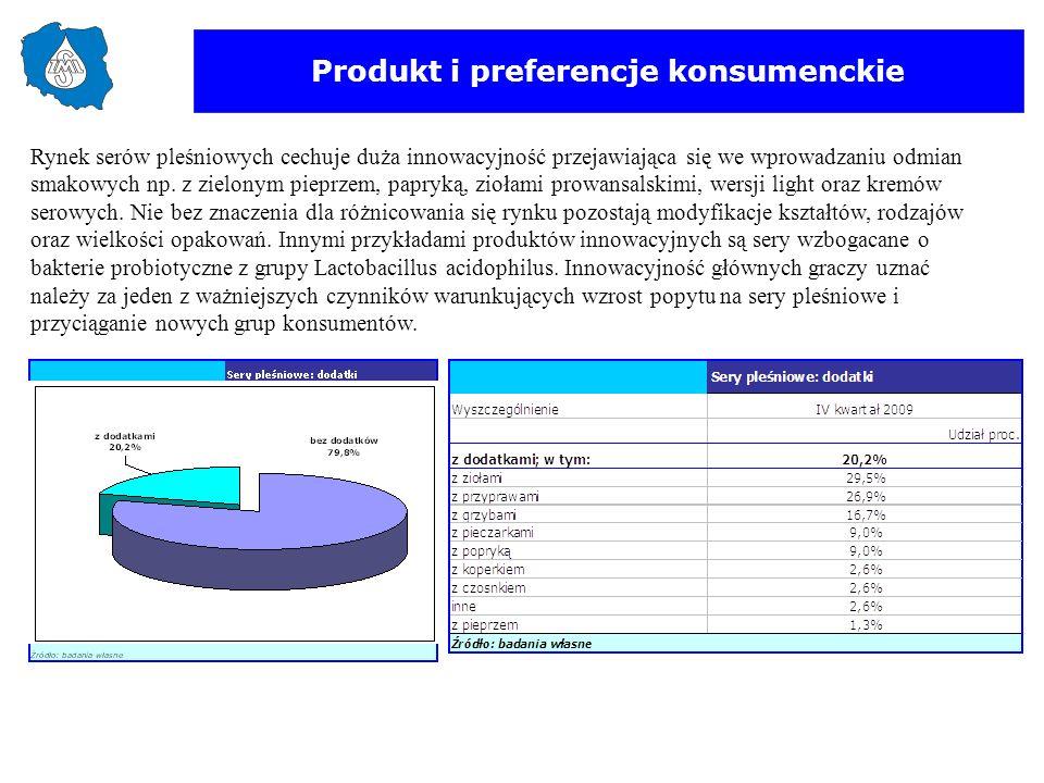 Produkt i preferencje konsumenckie Rynek serów pleśniowych cechuje duża innowacyjność przejawiająca się we wprowadzaniu odmian smakowych np. z zielony
