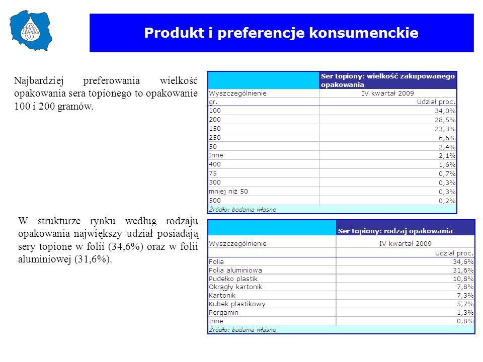 Produkt i preferencje konsumenckie W strukturze rynku według rodzaju opakowania największy udział posiadają sery topione w folii (34,6%) oraz w folii