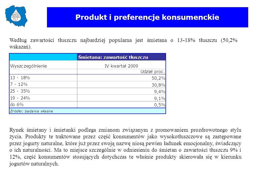 Produkt i preferencje konsumenckie Rynek śmietany i śmietanki podlega zmianom związanym z promowaniem prozdrowotnego stylu życia. Produkty te traktowa