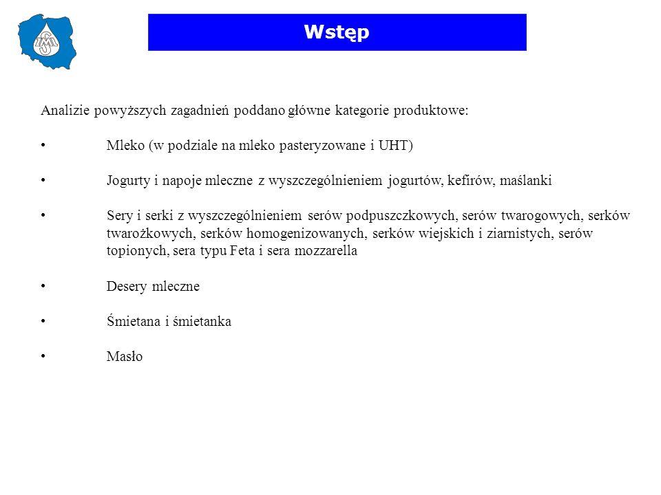 Spontaniczna znajomość producentów kefiru Liderami na rynku kefirów są Krasnystaw, Danone i Bakoma z łącznym udziałem na poziomie 43,2%.