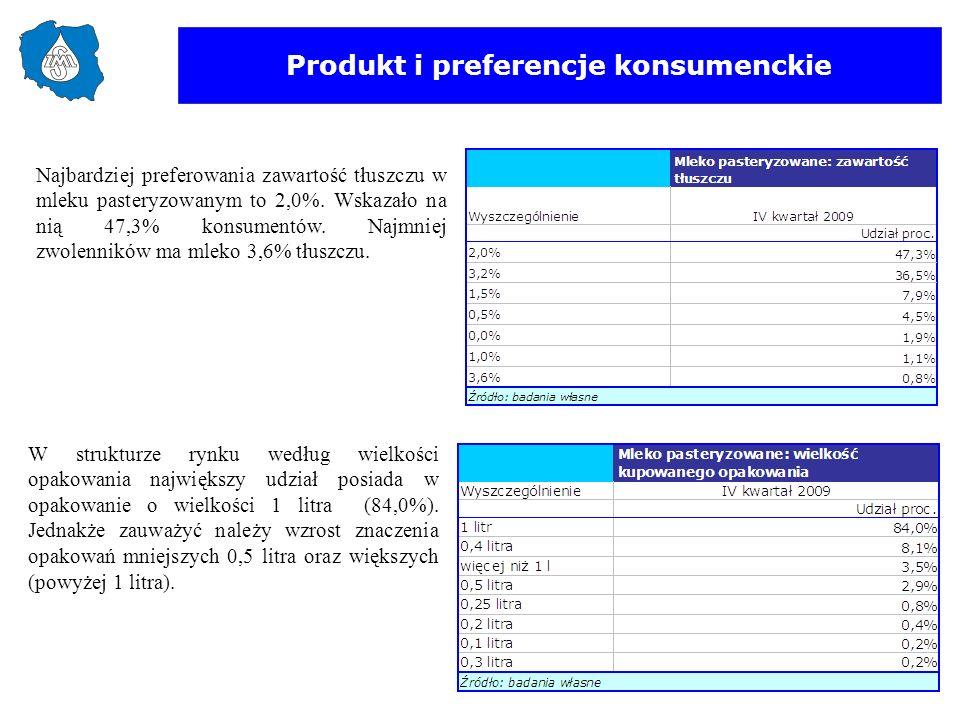 Produkt i preferencje konsumenckie W strukturze rynku według wielkości opakowania największy udział posiada w opakowanie o wielkości 1 litra (84,0%).