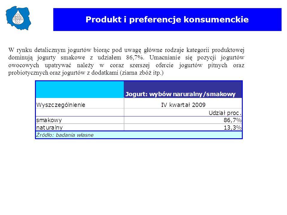 Produkt i preferencje konsumenckie W rynku detalicznym jogurtów biorąc pod uwagę główne rodzaje kategorii produktowej dominują jogurty smakowe z udzia
