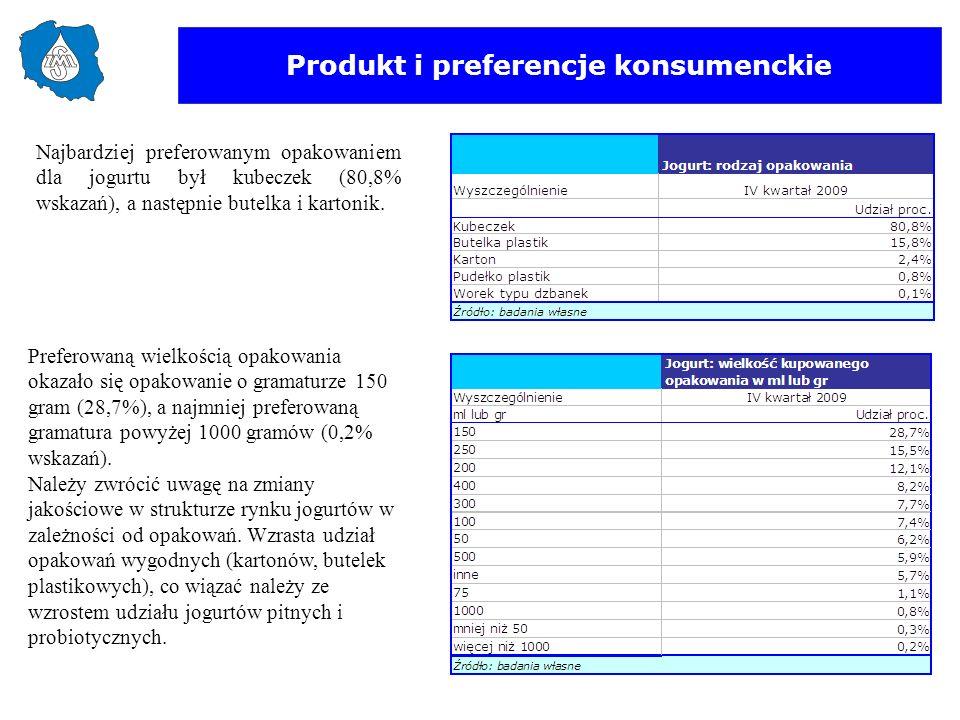 Produkt i preferencje konsumenckie Najbardziej preferowanym opakowaniem dla jogurtu był kubeczek (80,8% wskazań), a następnie butelka i kartonik. Pref