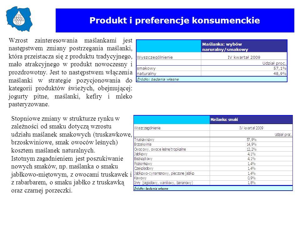 Produkt i preferencje konsumenckie Stopniowe zmiany w strukturze rynku w zależności od smaku dotyczą wzrostu udziału maślanek smakowych (truskawkowe,