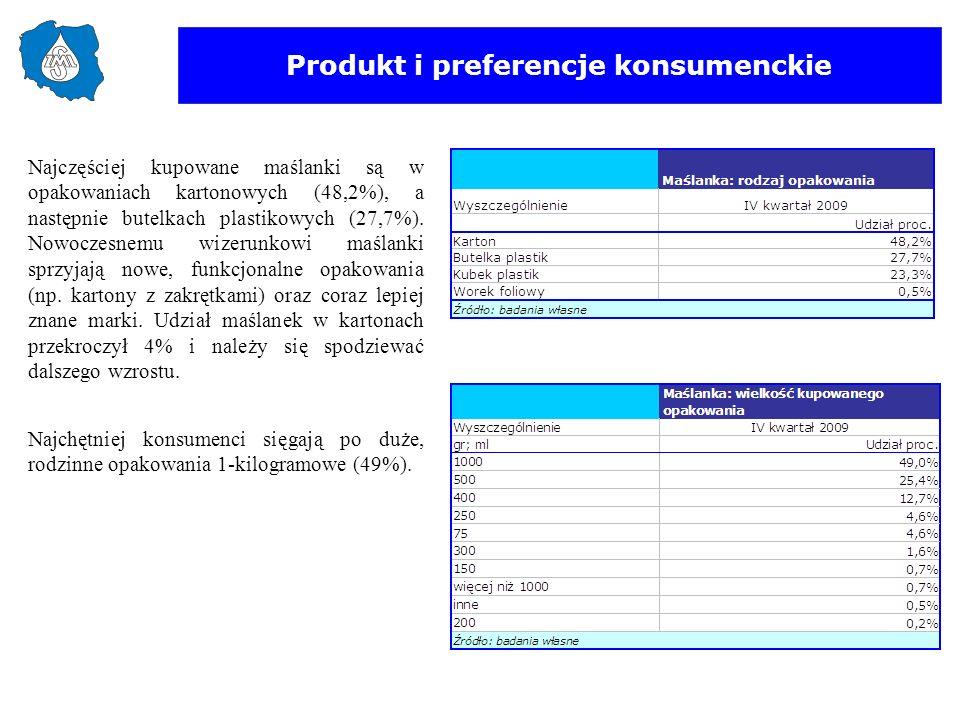 Produkt i preferencje konsumenckie Najczęściej kupowane maślanki są w opakowaniach kartonowych (48,2%), a następnie butelkach plastikowych (27,7%). No