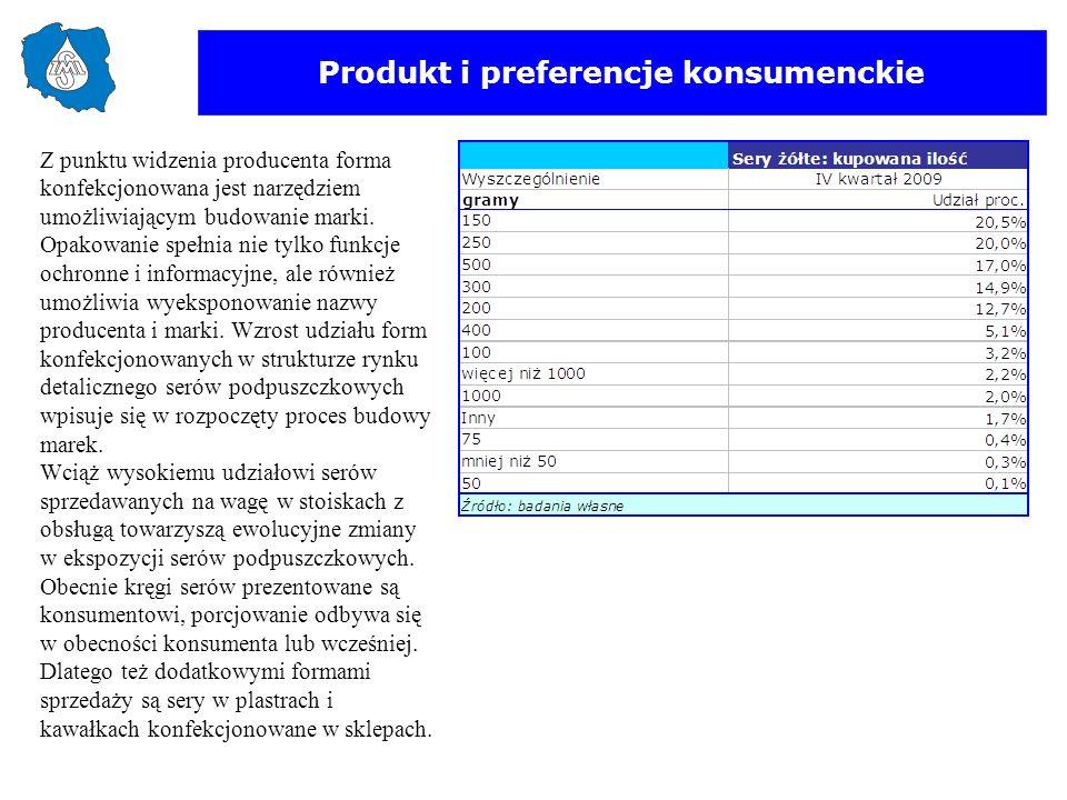 Produkt i preferencje konsumenckie Z punktu widzenia producenta forma konfekcjonowana jest narzędziem umożliwiającym budowanie marki. Opakowanie spełn