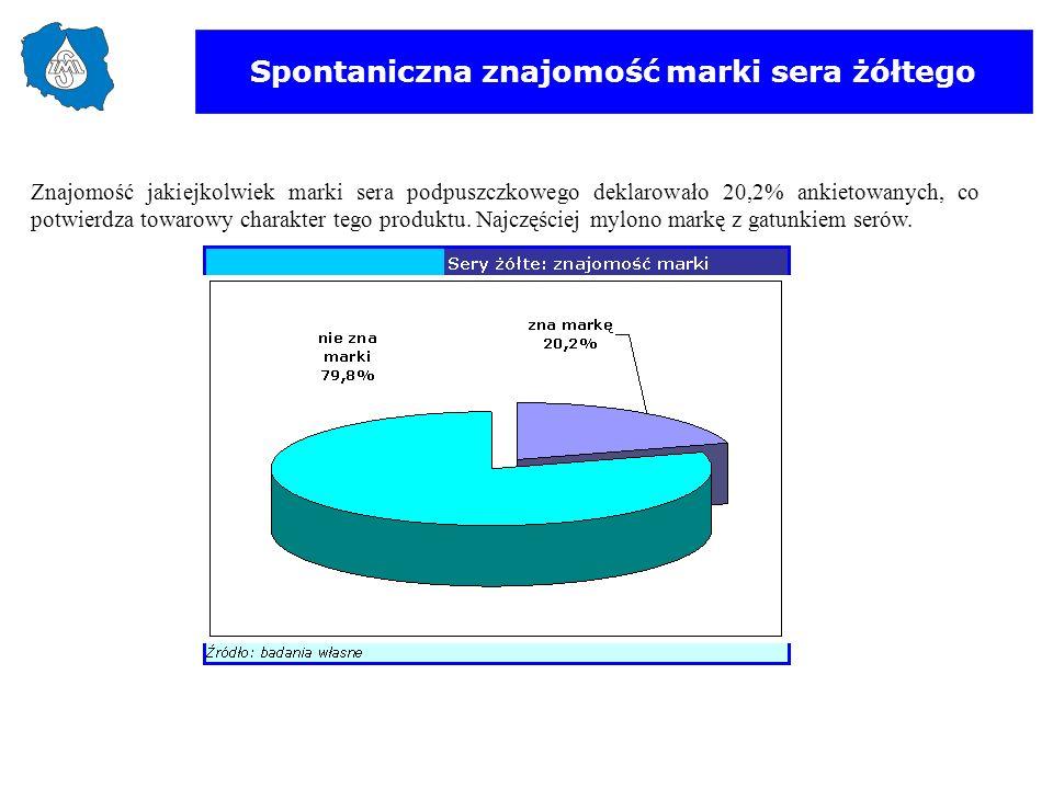 Spontaniczna znajomość marki sera żółtego Znajomość jakiejkolwiek marki sera podpuszczkowego deklarowało 20,2% ankietowanych, co potwierdza towarowy c