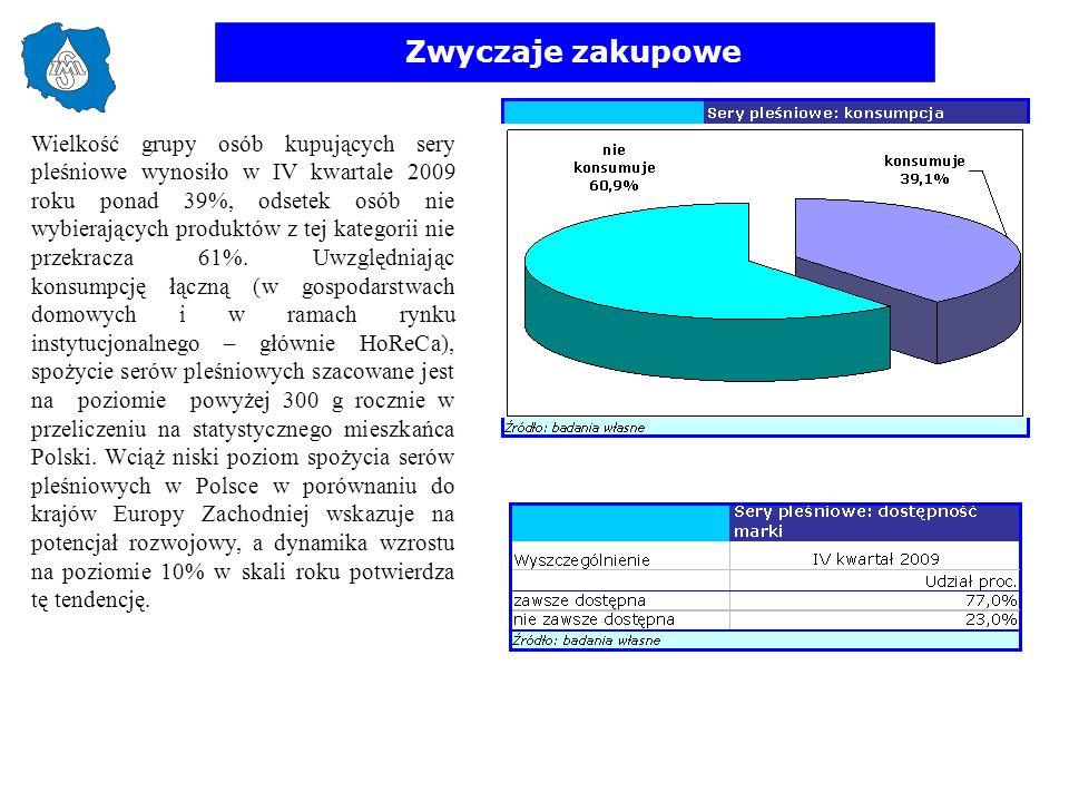 Zwyczaje zakupowe Wielkość grupy osób kupujących sery pleśniowe wynosiło w IV kwartale 2009 roku ponad 39%, odsetek osób nie wybierających produktów z