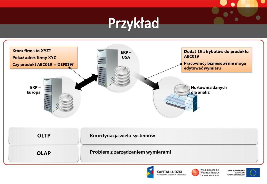 Koordynacja wielu systemów OLTP Problem z zarządzaniem wymiarami Która firma to XYZ? Pokaż adres firmy XYZ Czy produkt ABC019 = DEF019? Która firma to
