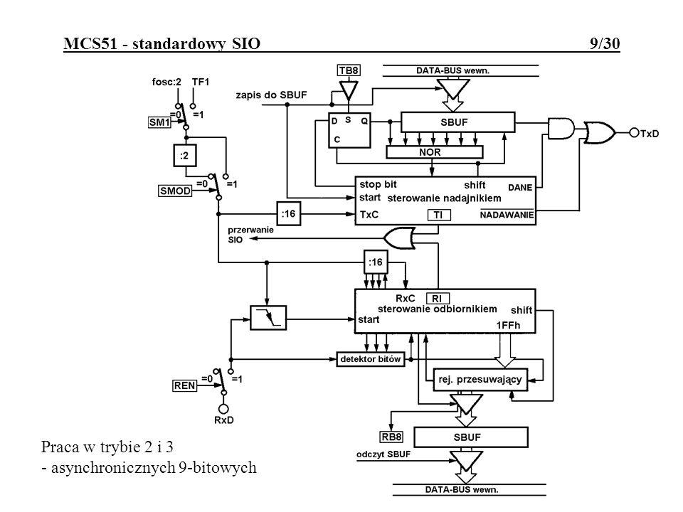 MCS51 - standardowy SIO 9/30 Praca w trybie 2 i 3 - asynchronicznych 9-bitowych