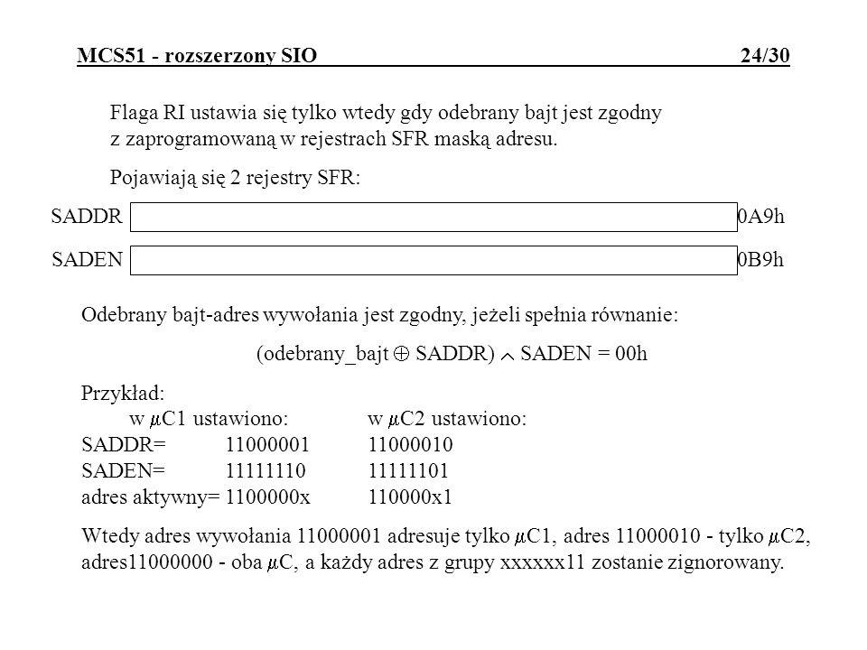MCS51 - rozszerzony SIO 24/30 Flaga RI ustawia się tylko wtedy gdy odebrany bajt jest zgodny z zaprogramowaną w rejestrach SFR maską adresu. Pojawiają