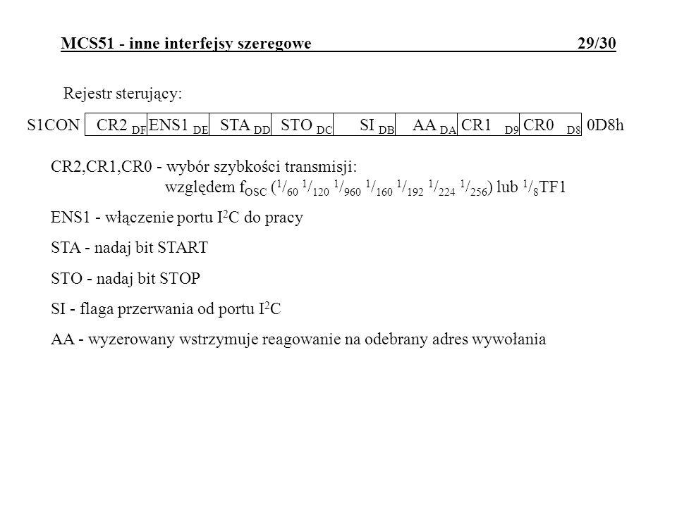 MCS51 - inne interfejsy szeregowe 29/30 Rejestr sterujący: CR2,CR1,CR0 - wybór szybkości transmisji: względem f OSC ( 1 / 60 1 / 120 1 / 960 1 / 160 1