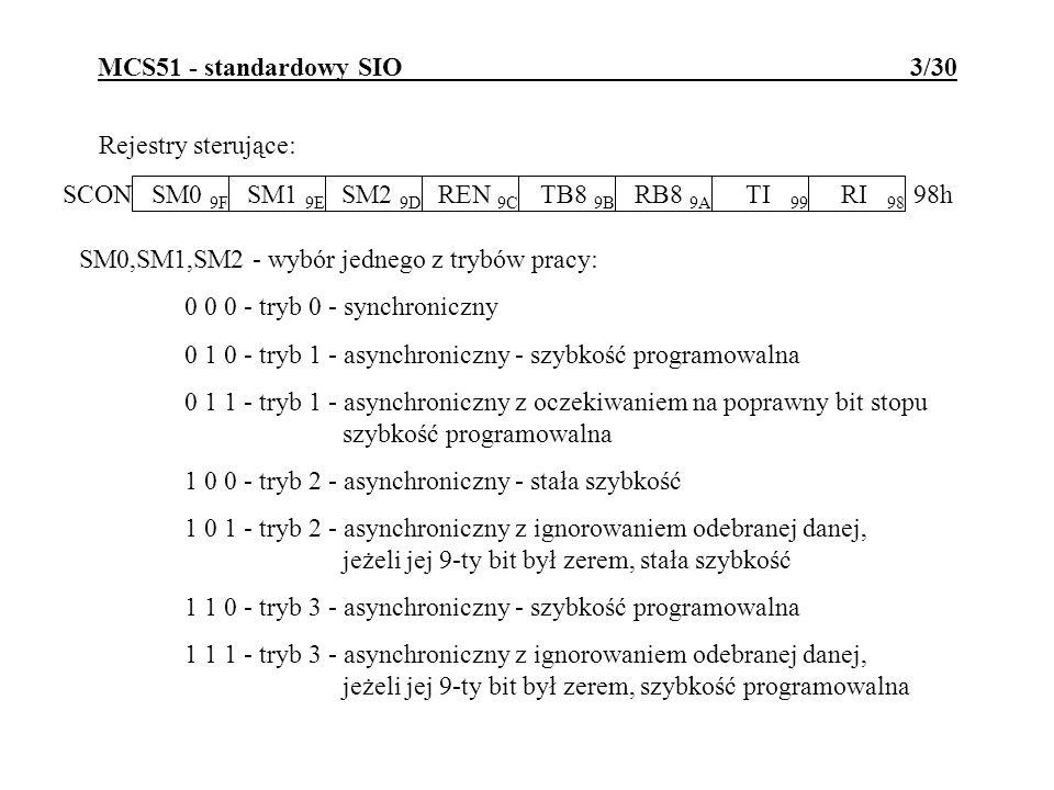 MCS51 - standardowy SIO 3/30 Rejestry sterujące: SM0,SM1,SM2 - wybór jednego z trybów pracy: 0 0 0 - tryb 0 - synchroniczny 0 1 0 - tryb 1 - asynchron