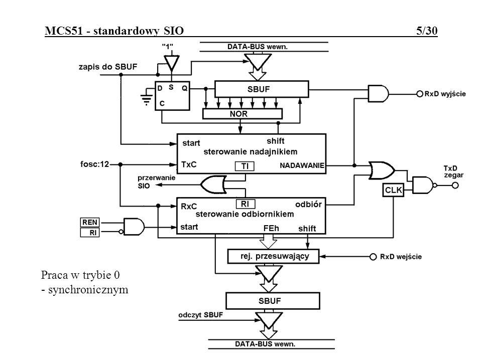 MCS51 - standardowy SIO 5/30 Praca w trybie 0 - synchronicznym
