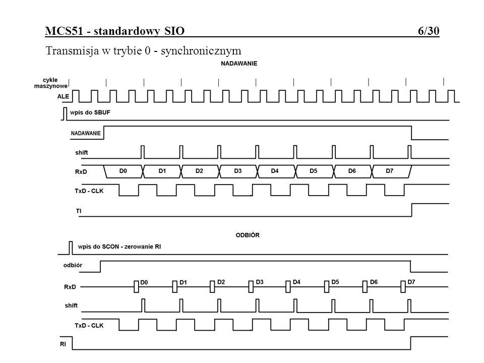 Transmisja w trybie 0 - synchronicznym MCS51 - standardowy SIO 6/30