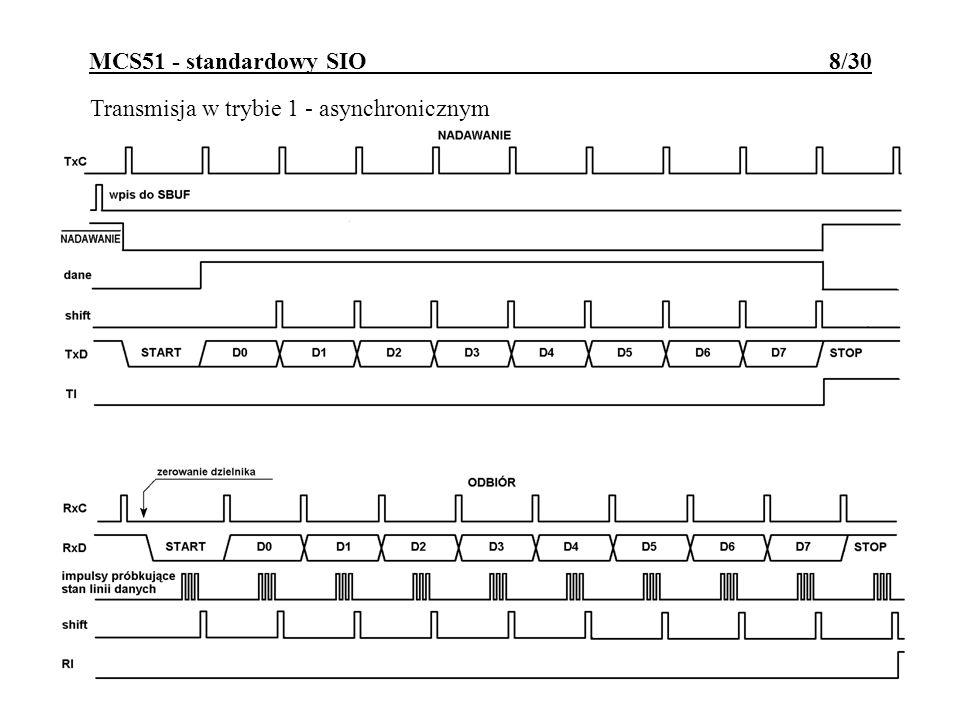 MCS51 - standardowy SIO 8/30 Transmisja w trybie 1 - asynchronicznym
