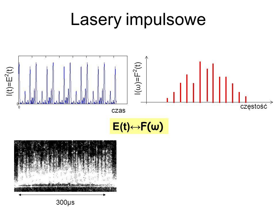 Lasery impulsowe częstość 300μs E(t)F(ω) I(t)=E 2 (t) czas I(ω)=F 2 (t)