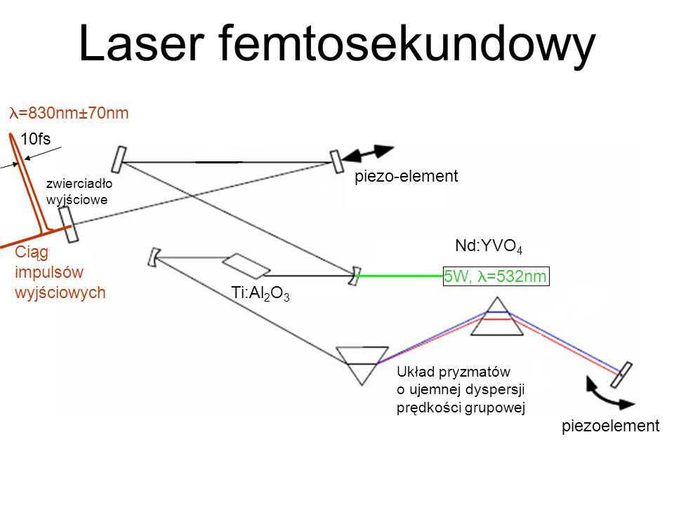 Laser femtosekundowy piezo-element piezoelement 5W, =532nm zwierciadło wyjściowe Ti:Al 2 O 3 Układ pryzmatów o ujemnej dyspersji prędkości grupowej Ci