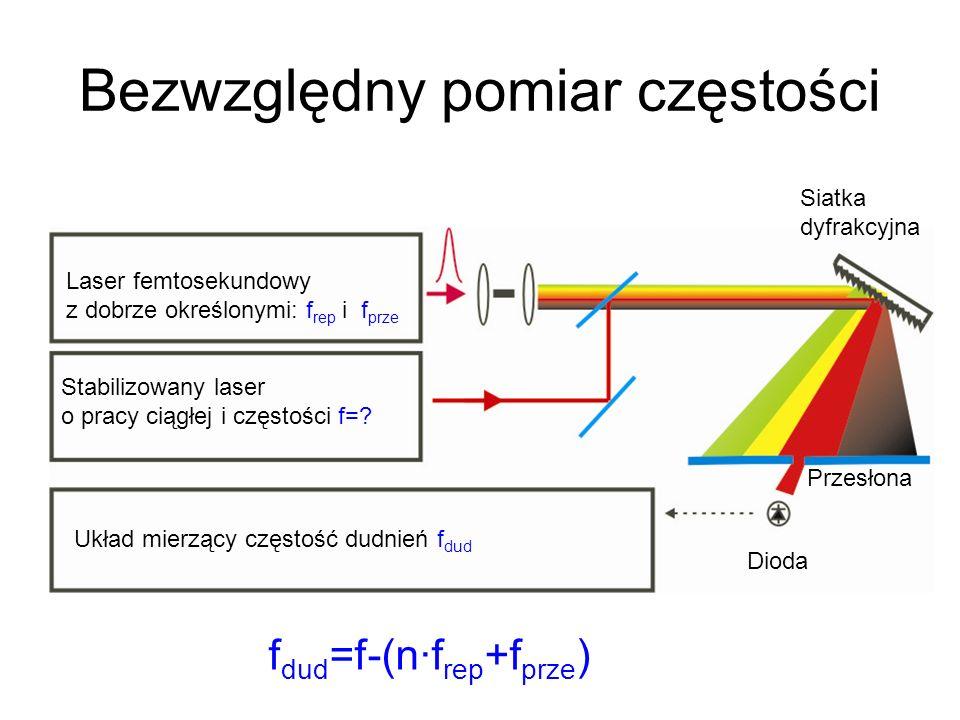 Bezwzględny pomiar częstości Laser femtosekundowy z dobrze określonymi: f rep i f prze Stabilizowany laser o pracy ciągłej i częstości f=? Układ mierz