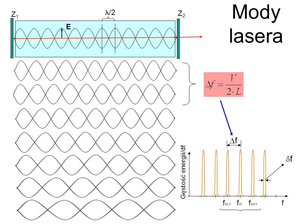 Mody lasera /2 Z1Z1 Z2Z2 E f M+1 f fMfM f M-1 f f Gęstość energii/df