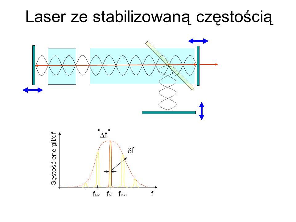Laser ze stabilizowaną częstością f M+1 f f fMfM f M-1 f Gęstość energii/df