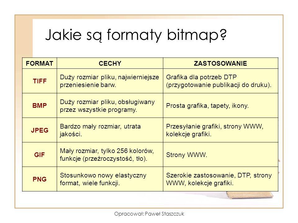 Opracował: Paweł Staszczuk Jakie są formaty bitmap? FORMATCECHYZASTOSOWANIE TIFF Duży rozmiar pliku, najwierniejsze przeniesienie barw. Grafika dla po