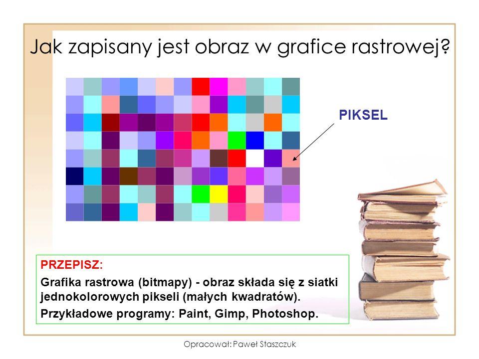 Opracował: Paweł Staszczuk Jak zapisany jest obraz w grafice rastrowej? PRZEPISZ: Grafika rastrowa (bitmapy) - obraz składa się z siatki jednokolorowy