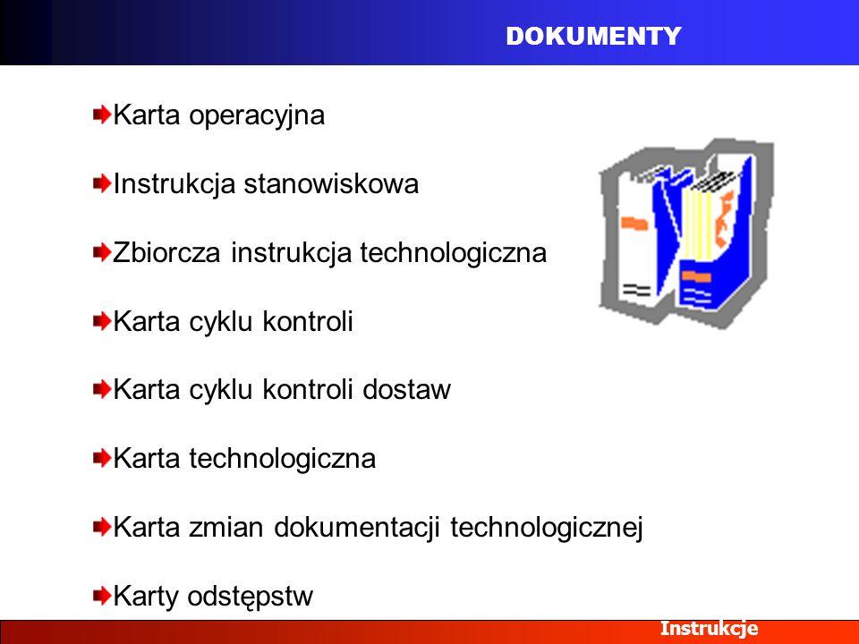 DOKUMENTY Instrukcje Karta operacyjna Instrukcja stanowiskowa Zbiorcza instrukcja technologiczna Karta cyklu kontroli Karta cyklu kontroli dostaw Kart