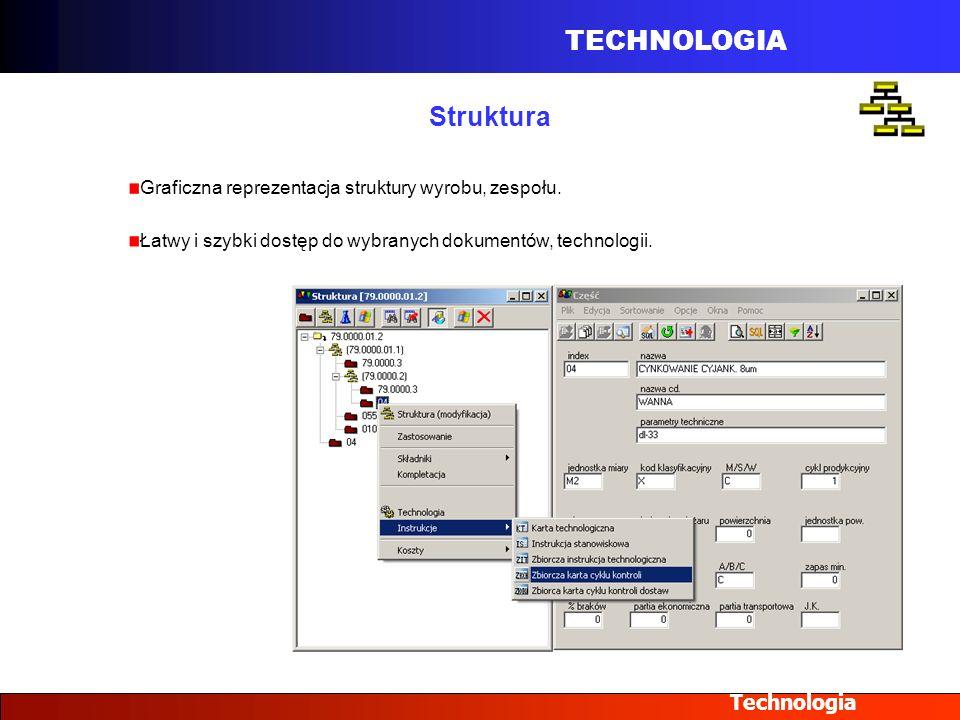 TECHNOLOGIA Technologia Struktura Graficzna reprezentacja struktury wyrobu, zespołu. Łatwy i szybki dostęp do wybranych dokumentów, technologii.