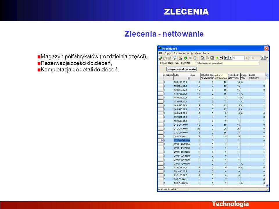ZLECENIA Technologia Zlecenia - nettowanie Magazyn półfabrykatów (rozdzielnia części), Rezerwacja części do zleceń, Kompletacja do detali do zleceń.