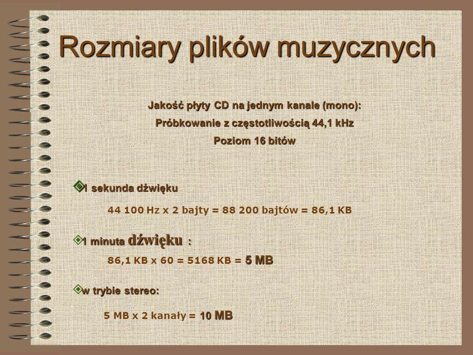 Rozmiary plików muzycznych Jakość płyty CD na jednym kanale (mono): Próbkowanie z częstotliwością 44,1 kHz Poziom 16 bitów 1 sekunda dźwięku 1 sekunda dźwięku 44 100 Hz x 2 bajty = 88 200 bajtów = 86,1 KB 1 minuta dźwięku : 5MB 86,1 KB x 60 = 5168 KB = 5 MB w trybie stereo: 10 MB 5 MB x 2 kanały = 10 MB